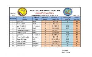 spin-10-liga-2016